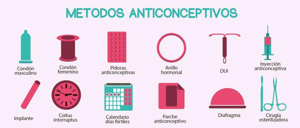 metodos anticonceptivos sexciencia